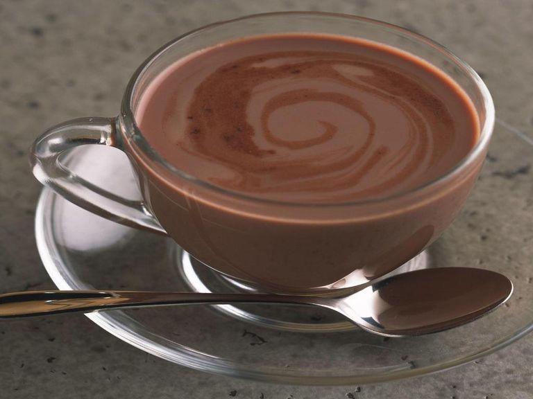 Chocolate style=